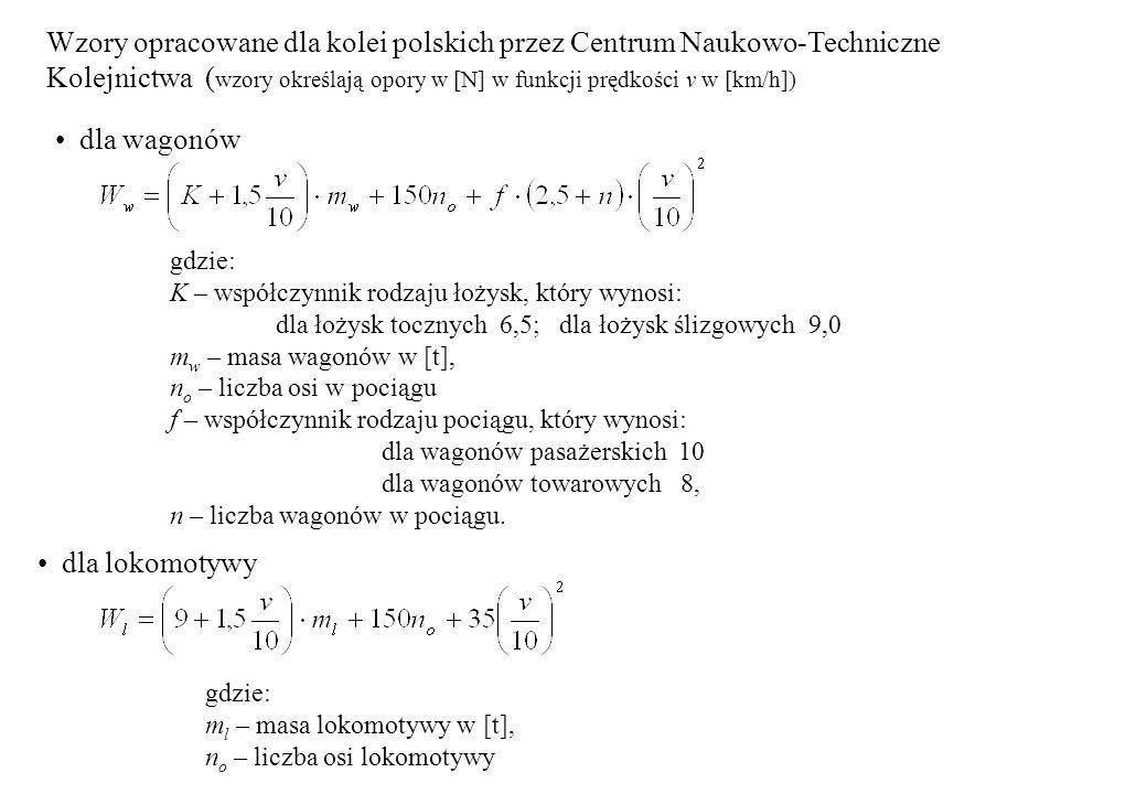 Wzory opracowane dla kolei polskich przez Centrum Naukowo-Techniczne Kolejnictwa (wzory określają opory w [N] w funkcji prędkości v w [km/h])